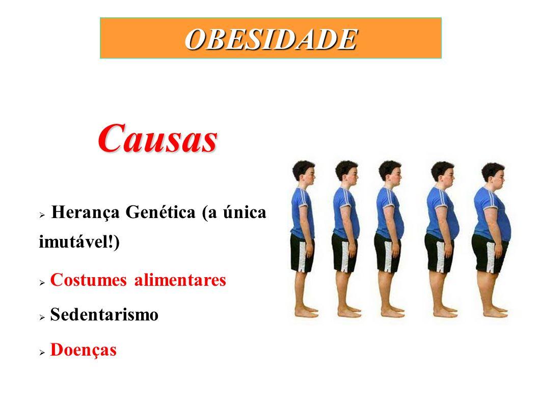 OBESIDADE Herança Genética (a única imutável!) Costumes alimentares Sedentarismo Doenças Causas