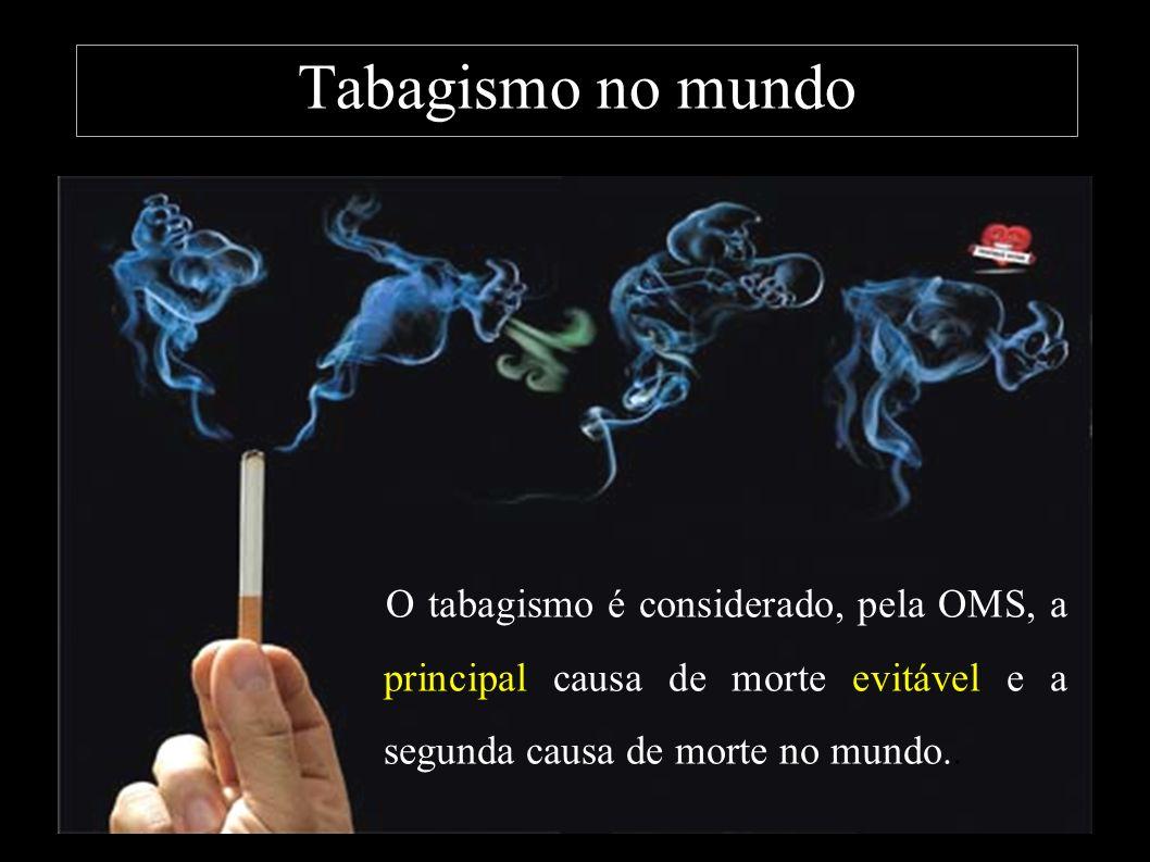 Tabagismo no mundo O tabagismo é considerado, pela OMS, a principal causa de morte evitável e a segunda causa de morte no mundo..