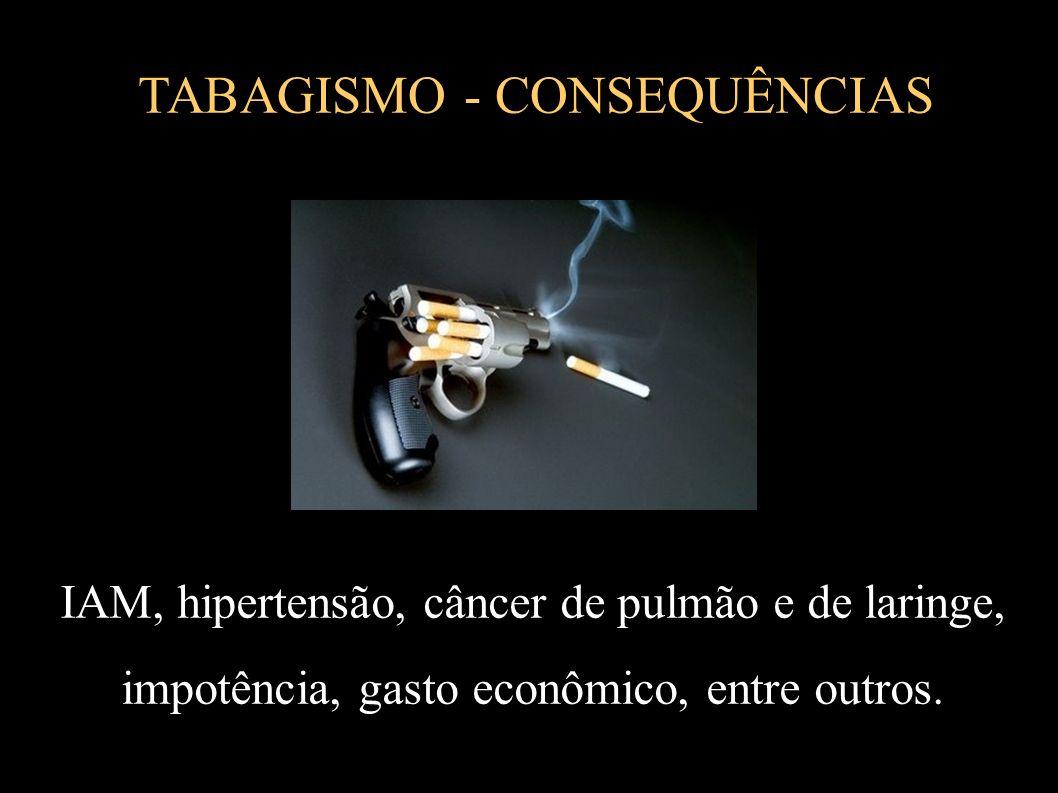 TABAGISMO - CONSEQUÊNCIAS IAM, hipertensão, câncer de pulmão e de laringe, impotência, gasto econômico, entre outros.