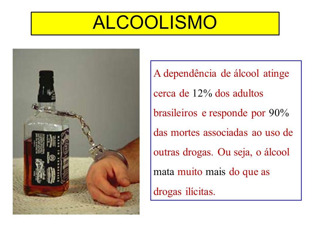 ALCOOLISMO A dependência de álcool atinge cerca de 12% dos adultos brasileiros e responde por 90% das mortes associadas ao uso de outras drogas. Ou se