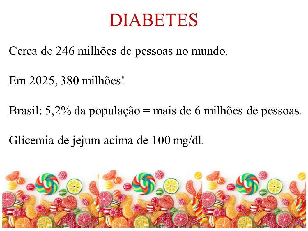 DIABETES Cerca de 246 milhões de pessoas no mundo. Em 2025, 380 milhões! Brasil: 5,2% da população = mais de 6 milhões de pessoas. Glicemia de jejum a