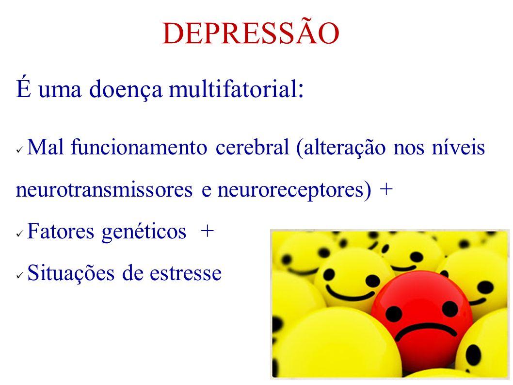 É uma doença multifatorial : Mal funcionamento cerebral (alteração nos níveis neurotransmissores e neuroreceptores) + Fatores genéticos + Situações de