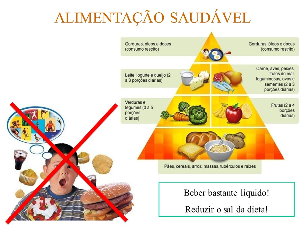 ALIMENTAÇÃO SAUDÁVEL Beber bastante líquido! Reduzir o sal da dieta!