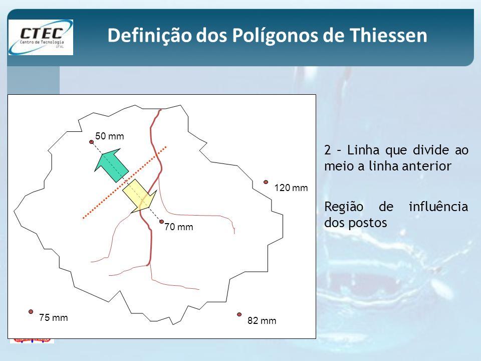 50 mm 120 mm 70 mm 82 mm 75 mm 2 – Linha que divide ao meio a linha anterior Região de influência dos postos Definição dos Polígonos de Thiessen
