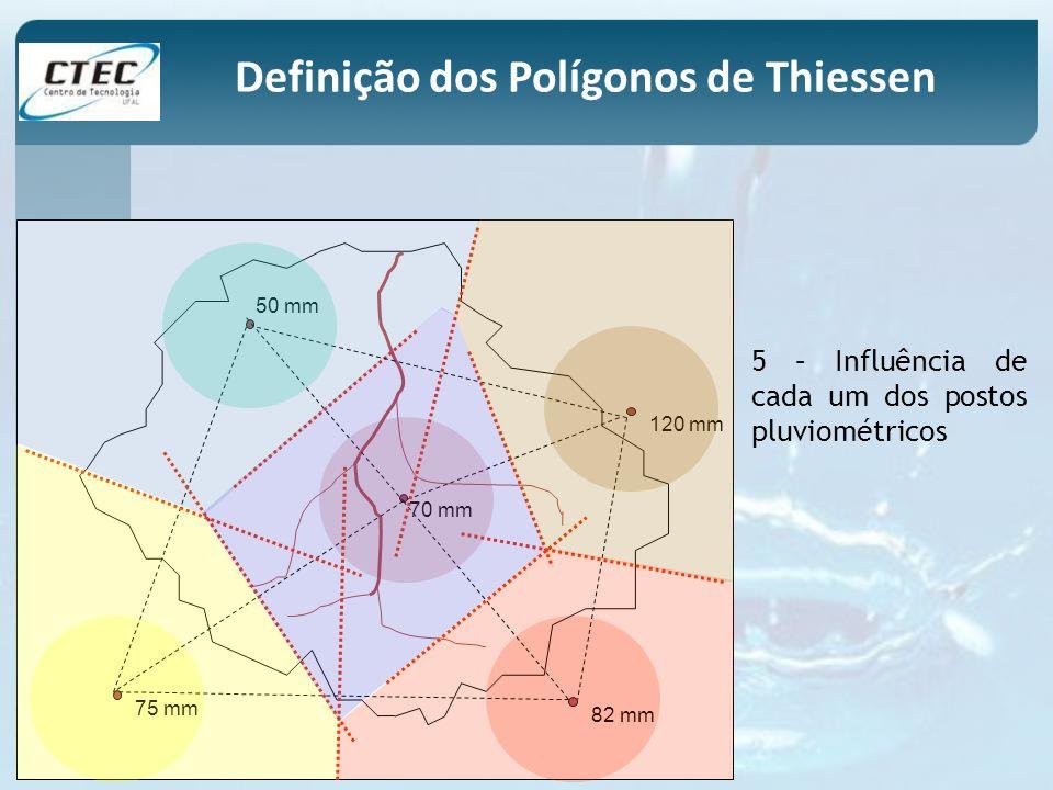50 mm 120 mm 70 mm 75 mm 82 mm 5 – Influência de cada um dos postos pluviométricos Definição dos Polígonos de Thiessen