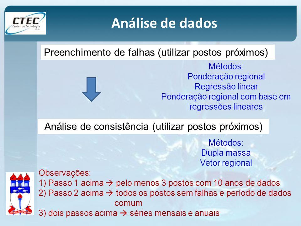 Preenchimento de falhas (utilizar postos próximos) Análise de dados Análise de consistência (utilizar postos próximos) Observações: 1) Passo 1 acima p