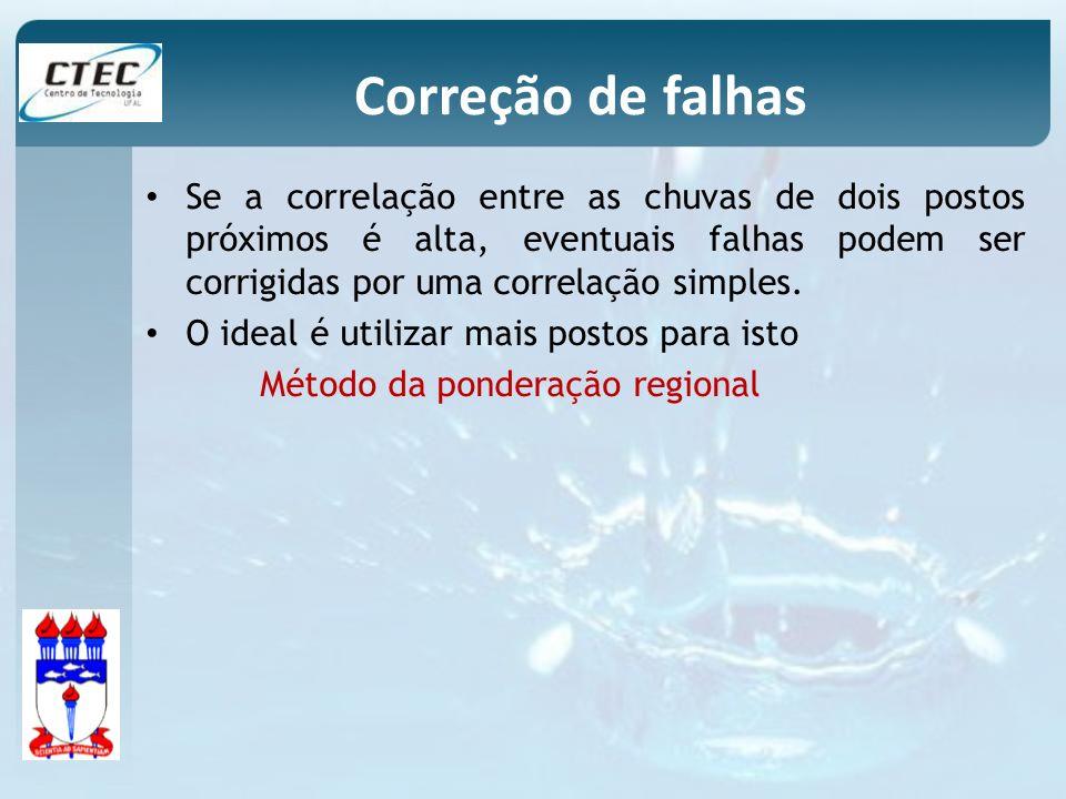 Se a correlação entre as chuvas de dois postos próximos é alta, eventuais falhas podem ser corrigidas por uma correlação simples. O ideal é utilizar m