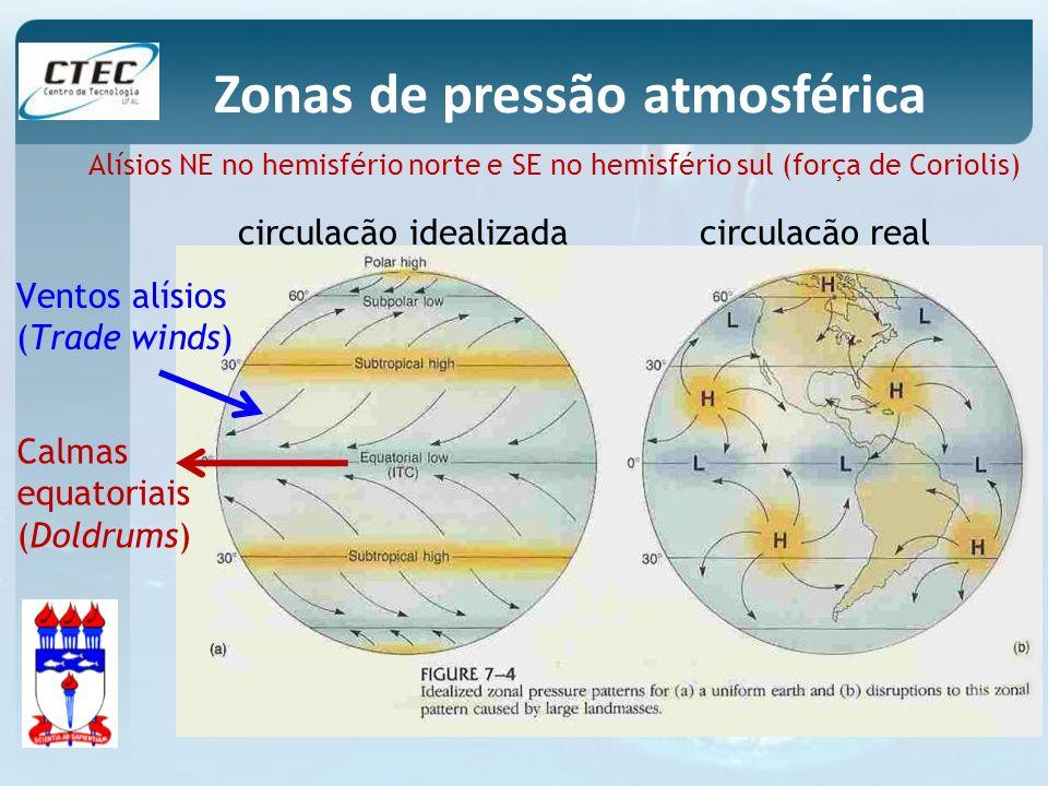 circulação idealizada circulação real Zonas de pressão atmosférica Ventos alísios (Trade winds) Calmas equatoriais (Doldrums) Alísios NE no hemisfério