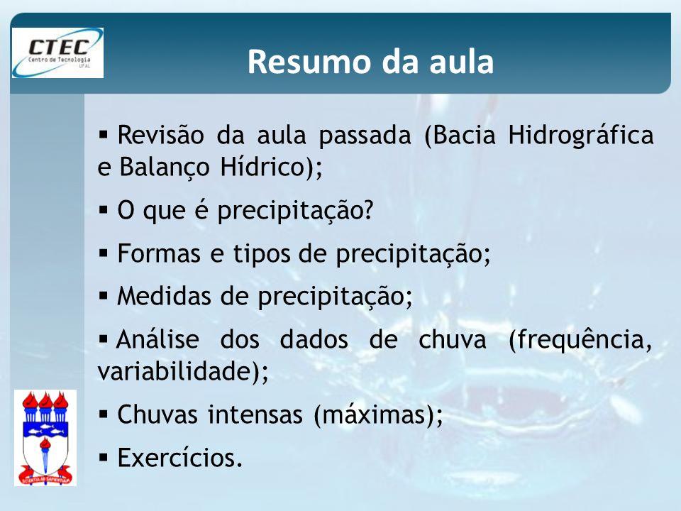 Resumo da aula Revisão da aula passada (Bacia Hidrográfica e Balanço Hídrico); O que é precipitação? Formas e tipos de precipitação; Medidas de precip