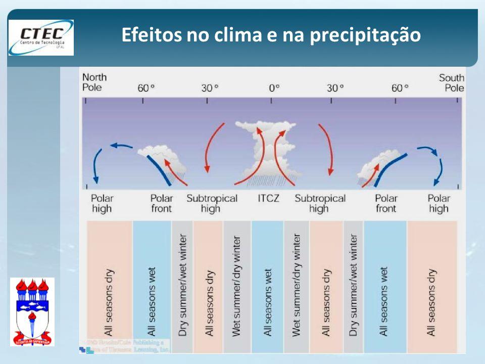 Efeitos no clima e na precipitação