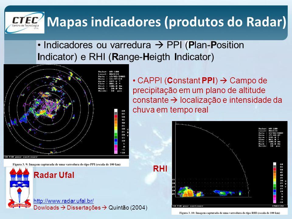 Mapas indicadores (produtos do Radar) Indicadores ou varredura PPI (Plan-Position Indicator) e RHI (Range-Heigth Indicator) CAPPI (Constant PPI) Campo