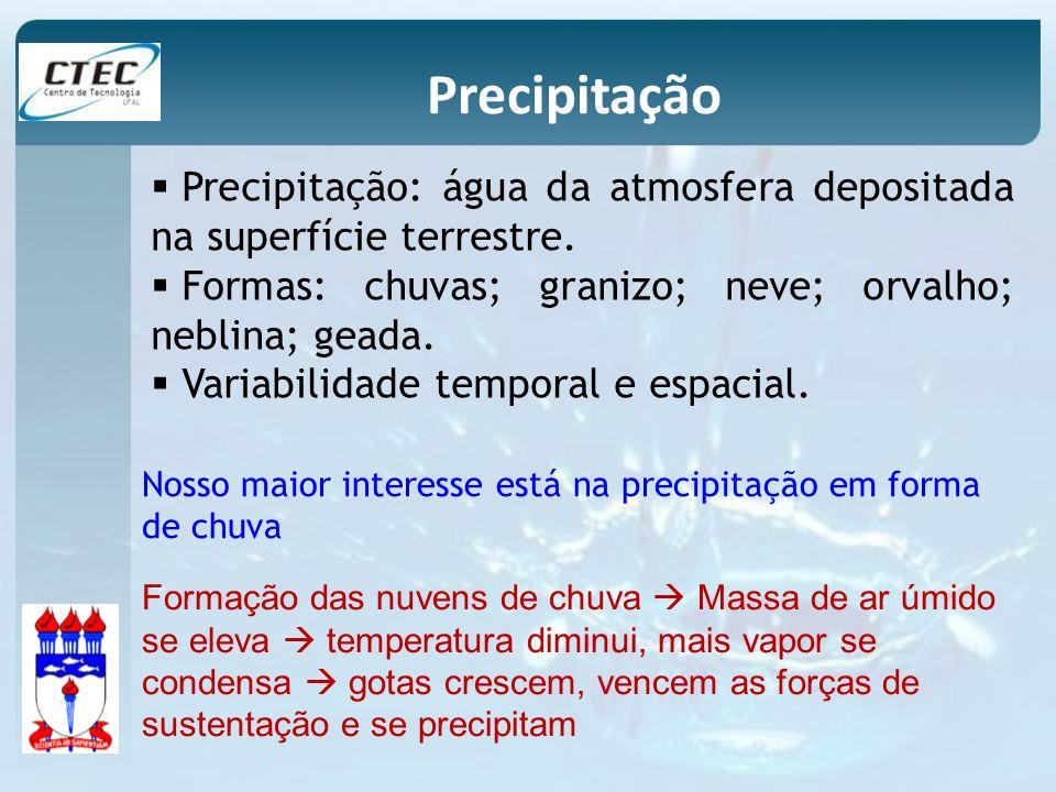 Precipitação Quantidade de água que o ar pode conter sem que ocorra condensação maior para o ar quente do que para o ar frio.