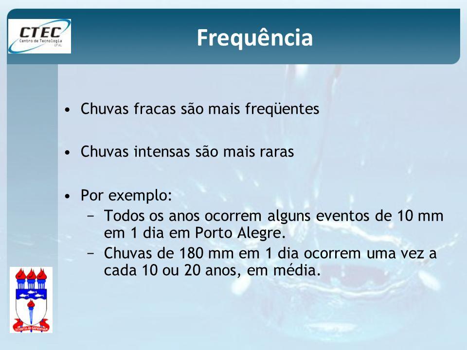 Chuvas intensas são mais raras Chuvas fracas são mais freqüentes Por exemplo: Todos os anos ocorrem alguns eventos de 10 mm em 1 dia em Porto Alegre.
