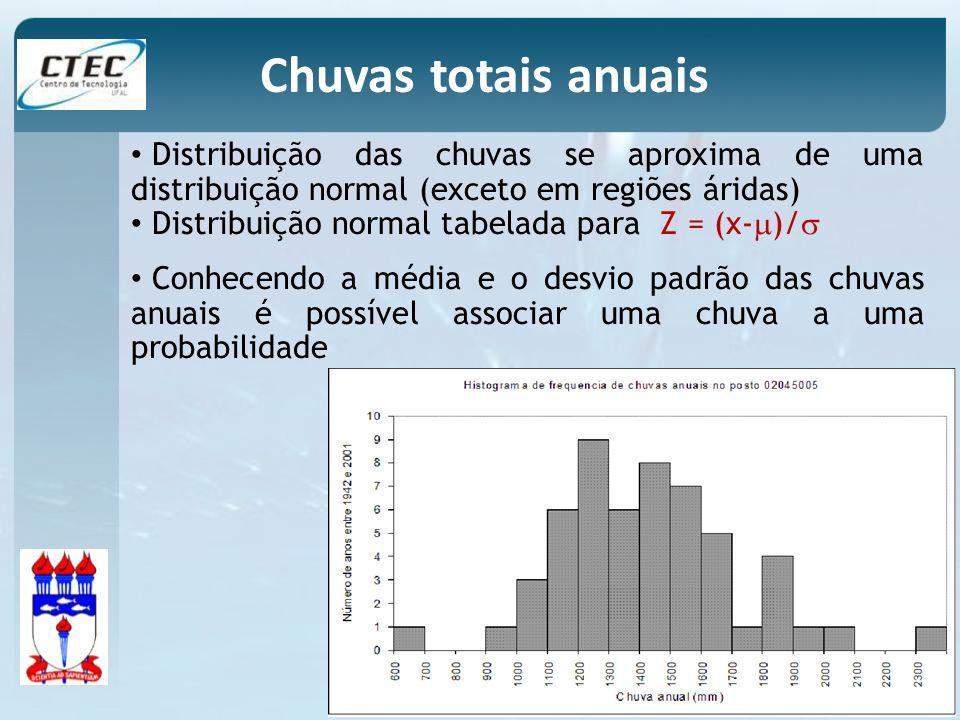 Distribuição das chuvas se aproxima de uma distribuição normal (exceto em regiões áridas) Distribuição normal tabelada para Z = (x- )/ Conhecendo a mé