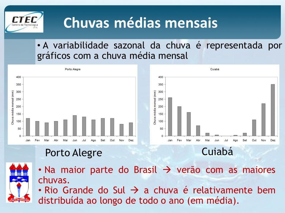 Cuiabá Porto Alegre Chuvas médias mensais A variabilidade sazonal da chuva é representada por gráficos com a chuva média mensal Na maior parte do Bras