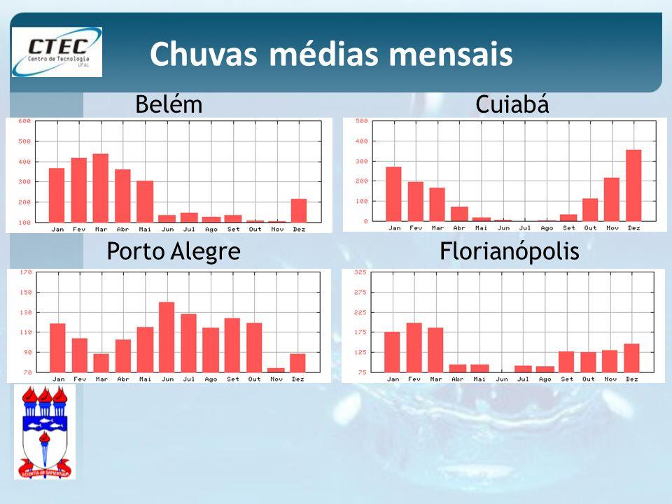 BelémCuiabá Porto AlegreFlorianópolis Chuvas médias mensais