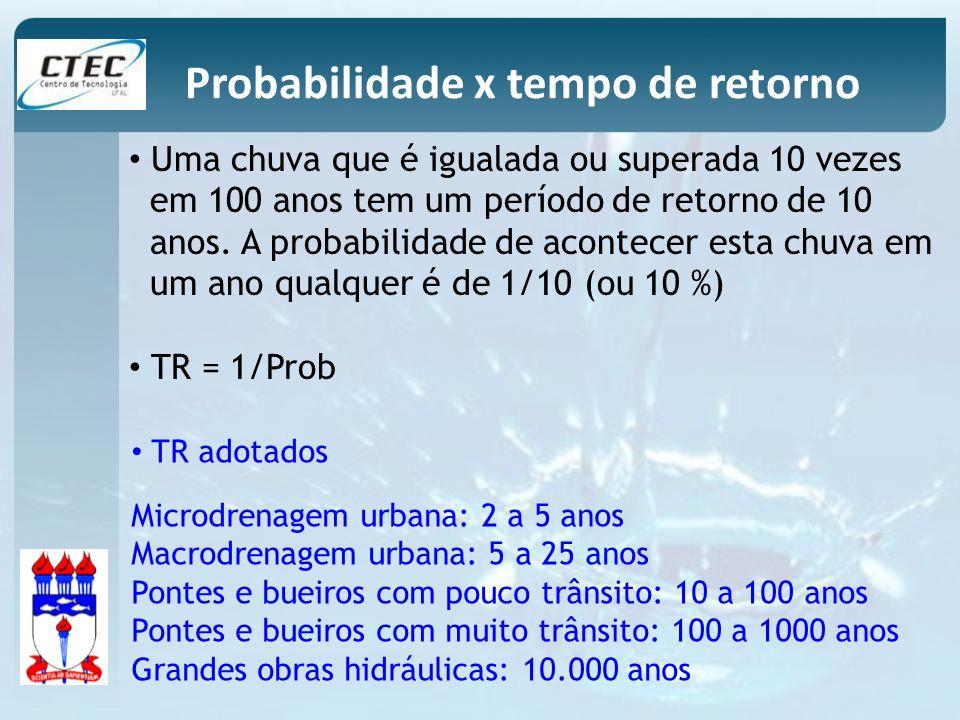 Probabilidade x tempo de retorno Uma chuva que é igualada ou superada 10 vezes em 100 anos tem um período de retorno de 10 anos. A probabilidade de ac