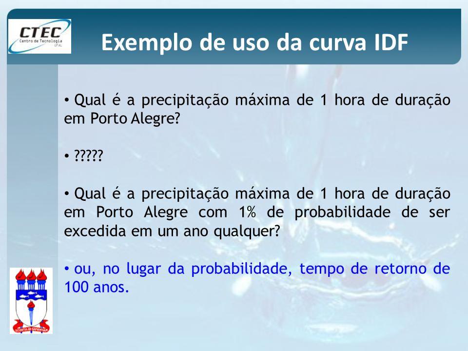 Qual é a precipitação máxima de 1 hora de duração em Porto Alegre? ????? Qual é a precipitação máxima de 1 hora de duração em Porto Alegre com 1% de p
