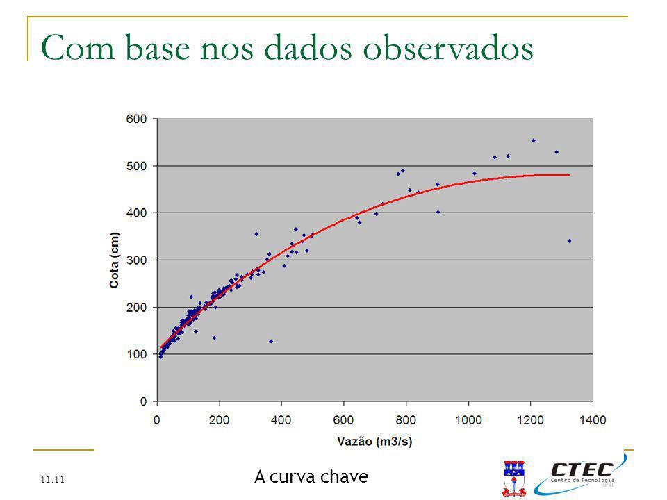 11:11 A curva chave Medindo o escoamento Com base nos dados observados