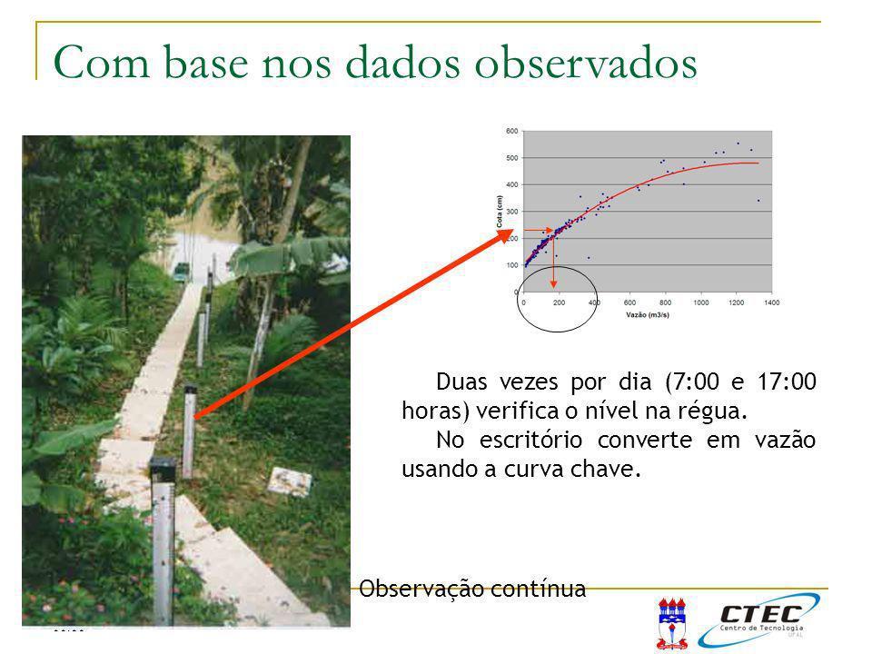 11:11 Observação contínua Duas vezes por dia (7:00 e 17:00 horas) verifica o nível na régua. No escritório converte em vazão usando a curva chave. Med