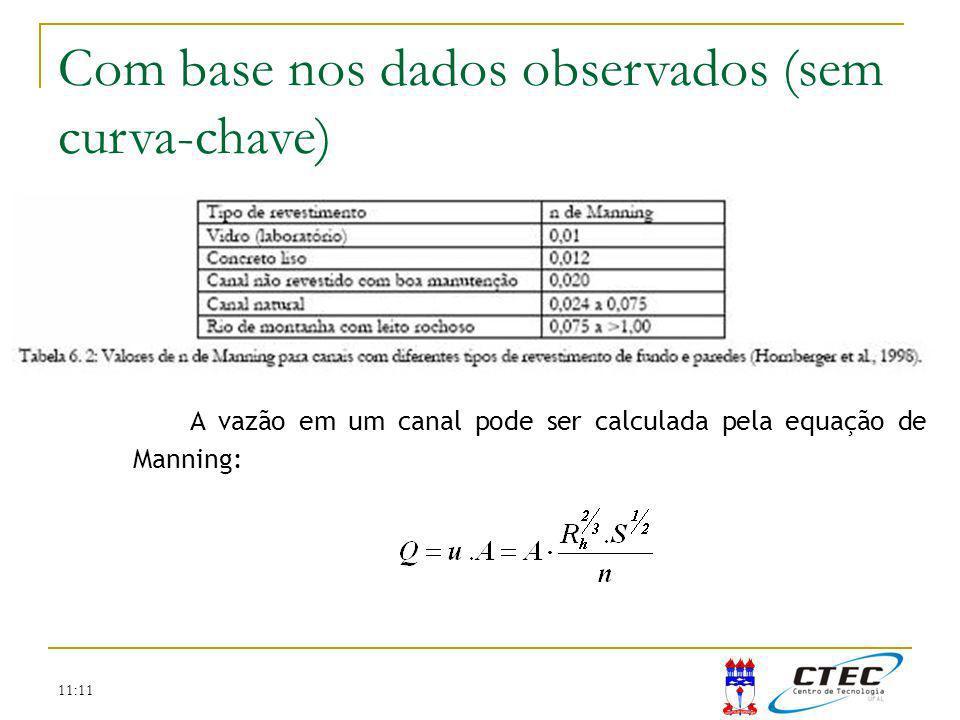 11:11 A vazão em um canal pode ser calculada pela equação de Manning: Vazão Com base nos dados observados (sem curva-chave)