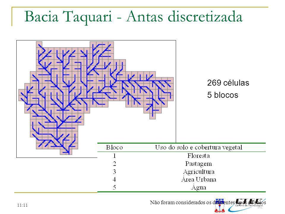 11:11 Bacia Taquari - Antas discretizada Não foram considerados os diferentes tipos de solos 269 células 5 blocos