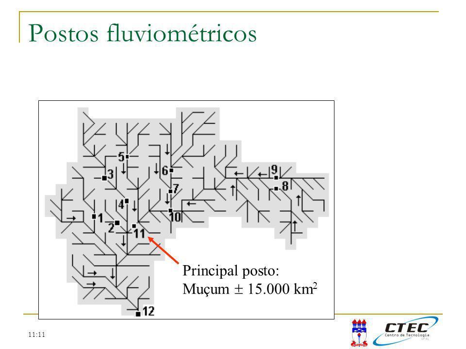 11:11 Postos fluviométricos Principal posto: Muçum 15.000 km 2