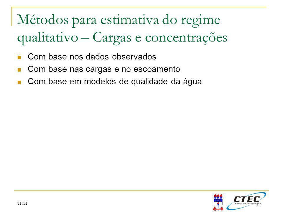 11:11 Métodos para estimativa do regime qualitativo – Cargas e concentrações Com base nos dados observados Com base nas cargas e no escoamento Com bas