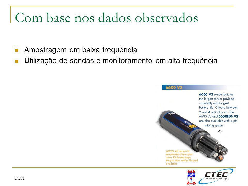 11:11 Com base nos dados observados Amostragem em baixa frequência Utilização de sondas e monitoramento em alta-frequência