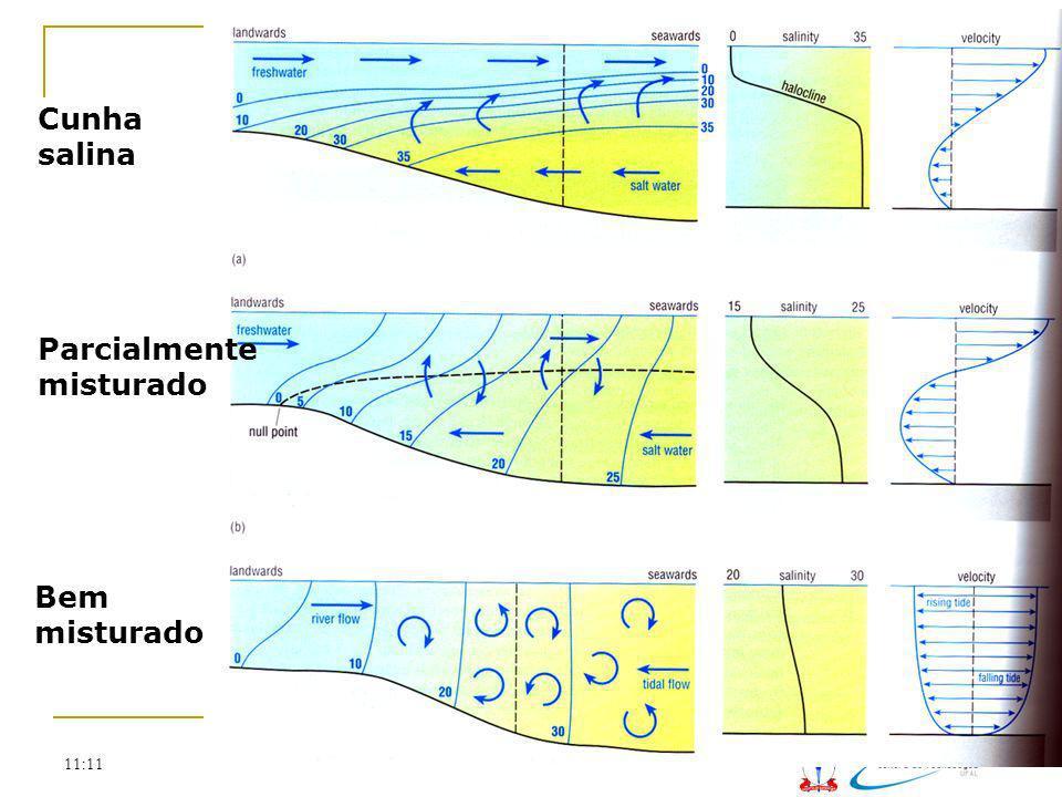 11:11 Método SCS quando Q = escoamento em mm P = chuva acumulada em mm Ia = Perdas iniciais S = parâmetro de armazenamento Valores de CN: Método SCS Com base na chuva