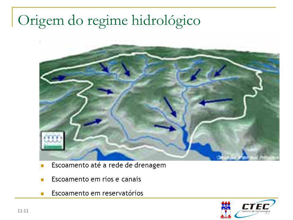 11:11 Geração de escoamento superficial Escoamento até a rede de drenagem Escoamento em rios e canais Escoamento em reservatórios Origem do regime hid