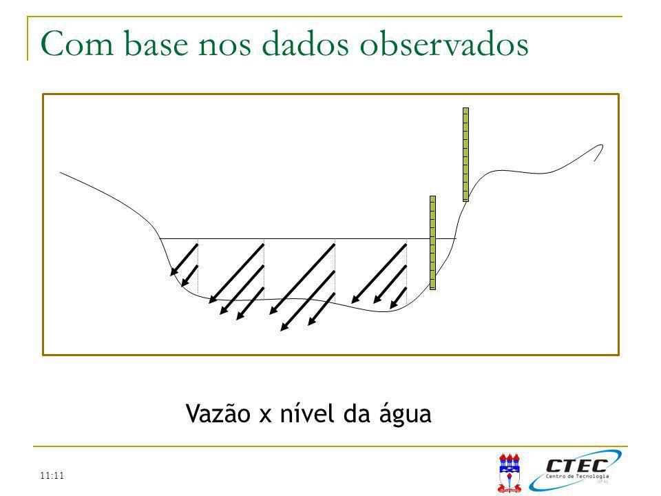 11:11 Muitas medições de vazão Medindo o escoamento Com base nos dados observados