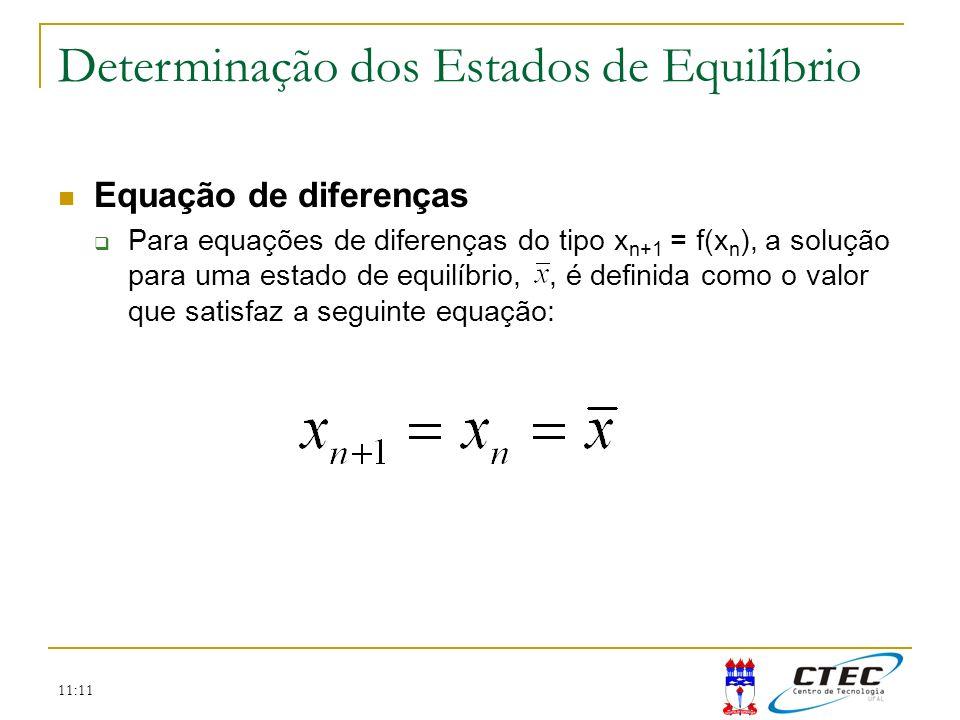 11:11 Equação de diferenças Para equações de diferenças do tipo x n+1 = f(x n ), a solução para uma estado de equilíbrio,, é definida como o valor que