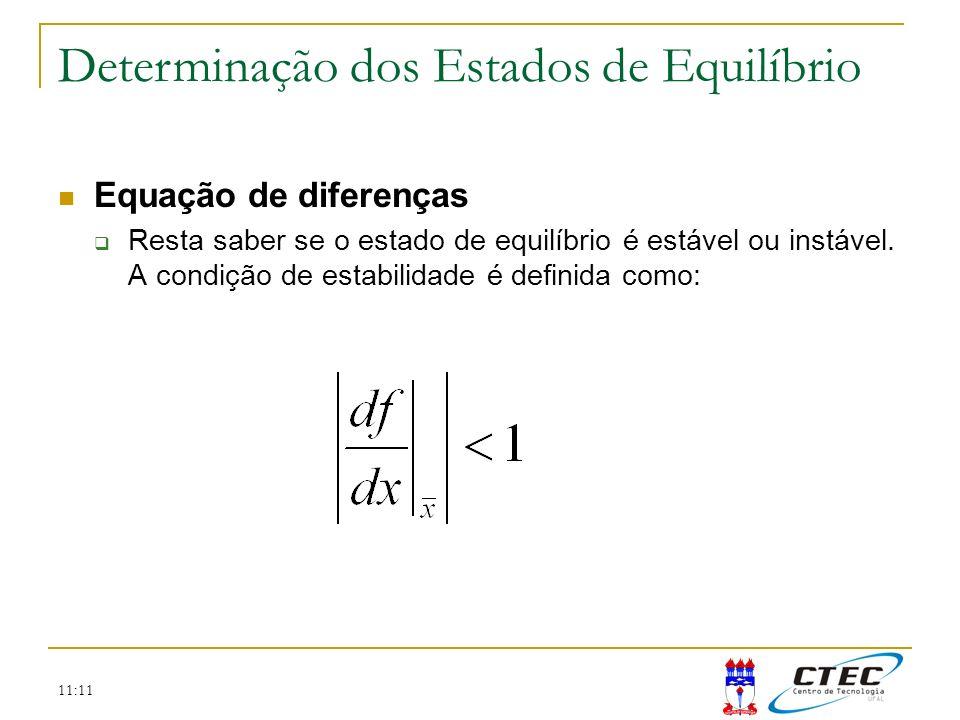 11:11 Equação de diferenças Resta saber se o estado de equilíbrio é estável ou instável. A condição de estabilidade é definida como: Determinação dos