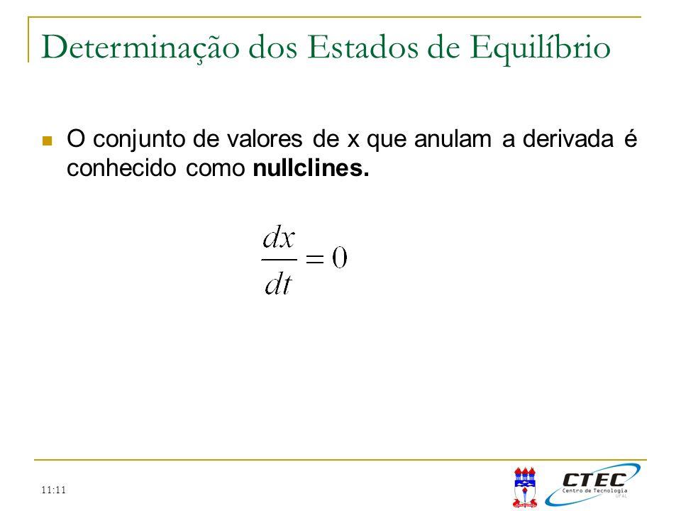 11:11 O conjunto de valores de x que anulam a derivada é conhecido como nullclines. Determinação dos Estados de Equilíbrio