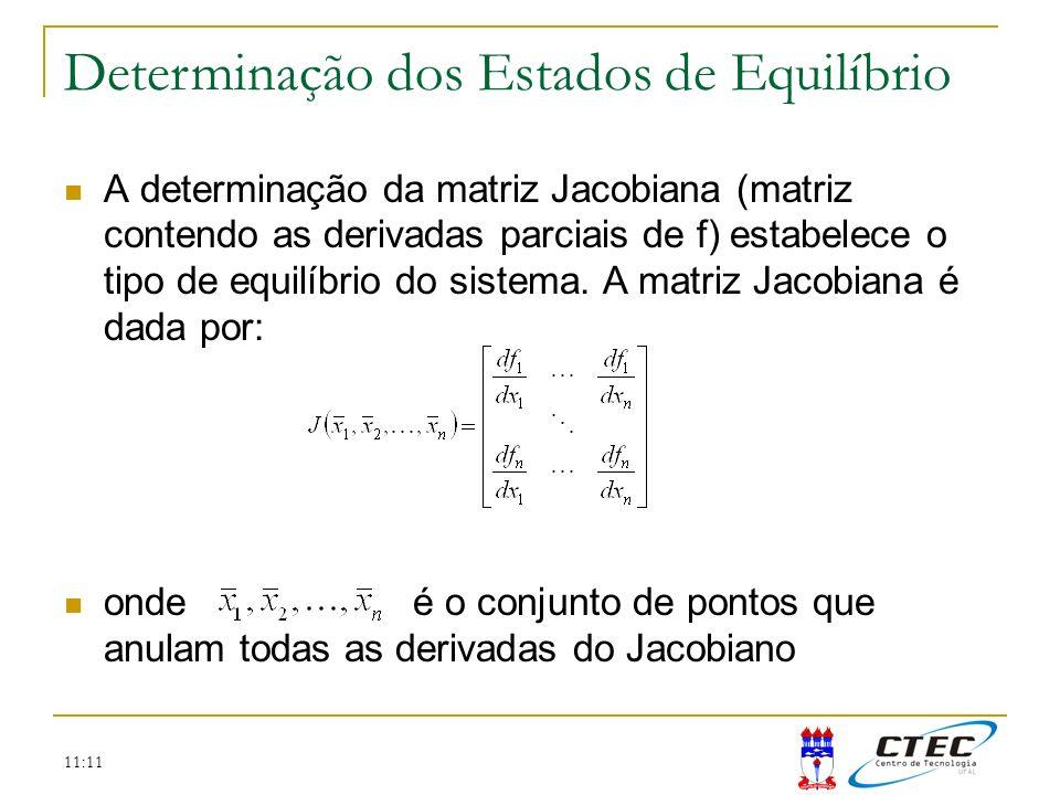 11:11 A determinação da matriz Jacobiana (matriz contendo as derivadas parciais de f) estabelece o tipo de equilíbrio do sistema. A matriz Jacobiana é