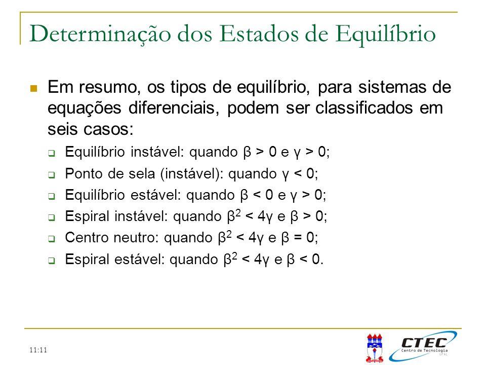 11:11 Em resumo, os tipos de equilíbrio, para sistemas de equações diferenciais, podem ser classificados em seis casos: Equilíbrio instável: quando β