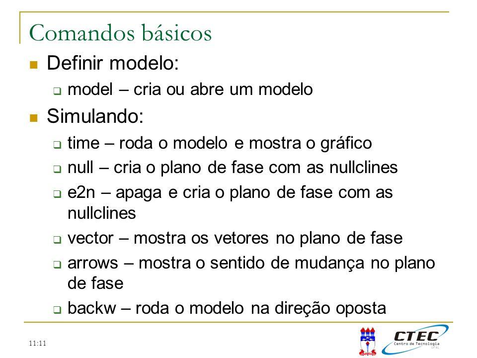 11:11 Comandos básicos Definir modelo: model – cria ou abre um modelo Simulando: time – roda o modelo e mostra o gráfico null – cria o plano de fase c