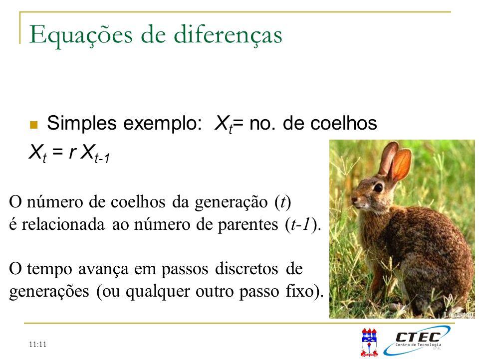 Equações de diferenças Simples exemplo: X t = no. de coelhos X t = r X t-1 O número de coelhos da generação (t) é relacionada ao número de parentes (t