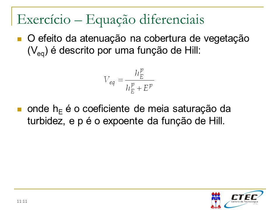 11:11 Exercício – Equação diferenciais O efeito da atenuação na cobertura de vegetação (V eq ) é descrito por uma função de Hill: onde h E é o coefici