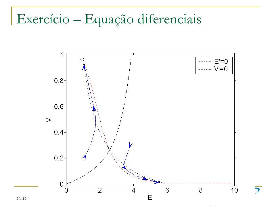 11:11 Exercício – Equação diferenciais