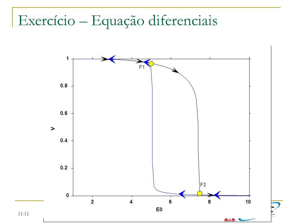 11:11 246810 0 0.2 0.4 0.6 0.8 1 V E0 F1 F2 Exercício – Equação diferenciais