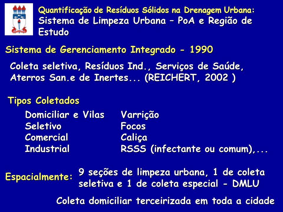 Quantificação de Resíduos Sólidos na Drenagem Urbana: Sistema de Limpeza Urbana – PoA e Região de Estudo Sistema de Gerenciamento Integrado - 1990 Col