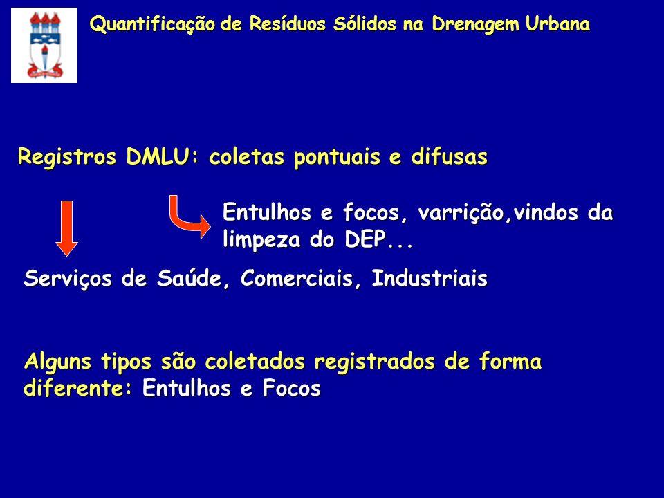 Registros DMLU: coletas pontuais e difusas Entulhos e focos, varrição,vindos da limpeza do DEP... Serviços de Saúde, Comerciais, Industriais Alguns ti