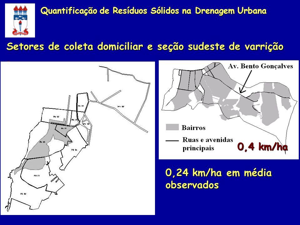 8 meses 0,52 kg/hab/dia Setores de coleta domiciliar e seção sudeste de varrição 0,4 km/ha 0,24 km/ha em média observados Quantificação de Resíduos Só