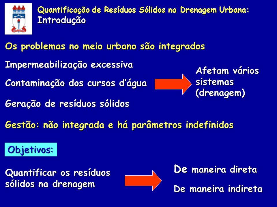 Os problemas no meio urbano são integrados Quantificação de Resíduos Sólidos na Drenagem Urbana: Introdução Impermeabilização excessiva Contaminação d