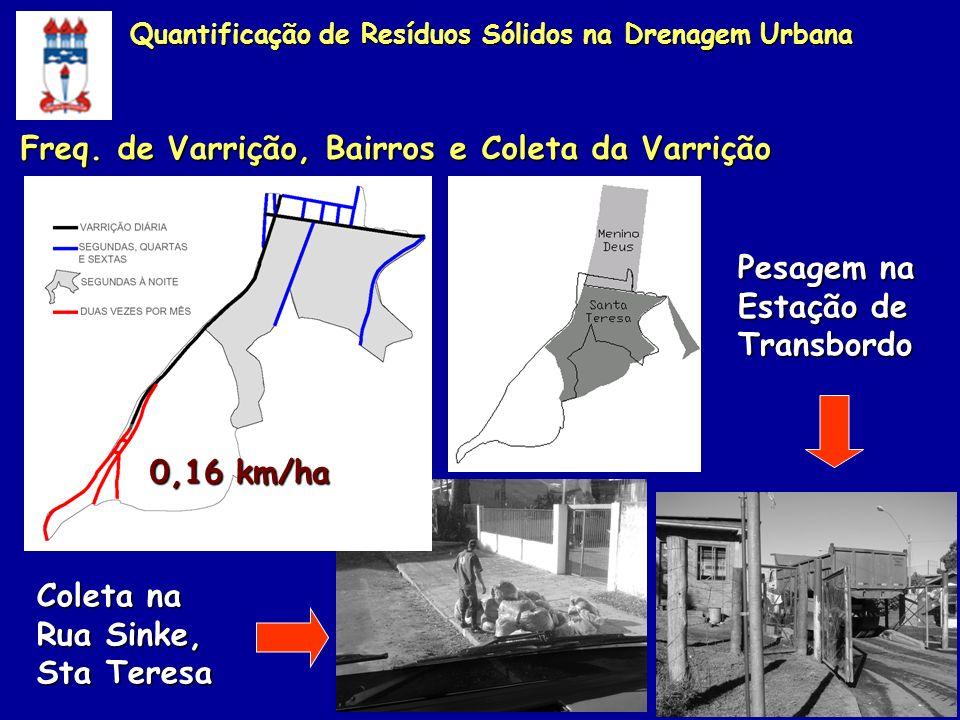 Pesagem na Estação de Transbordo Coleta na Rua Sinke, Sta Teresa 0,16 km/ha Freq. de Varrição, Bairros e Coleta da Varrição Quantificação de Resíduos