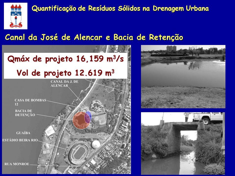Canal da José de Alencar e Bacia de Retenção Qmáx de projeto 16,159 m 3 /s Vol de projeto 12.619 m 3 Quantificação de Resíduos Sólidos na Drenagem Urb
