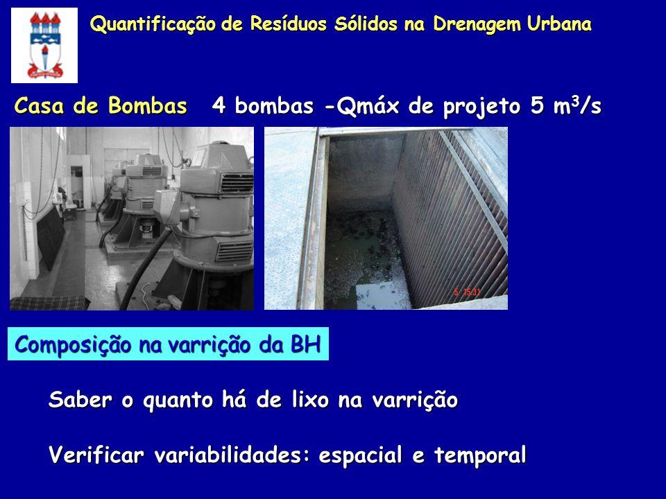 Casa de Bombas 4 bombas -Qmáx de projeto 5 m 3 /s Composição na varrição da BH Saber o quanto há de lixo na varrição Verificar variabilidades: espacia