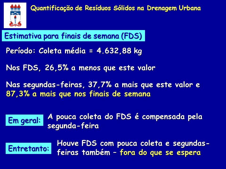 Estimativa para finais de semana (FDS) Período: Coleta média = 4.632,88 kg Nos FDS, 26,5% a menos que este valor Nas segundas-feiras, 37,7% a mais que